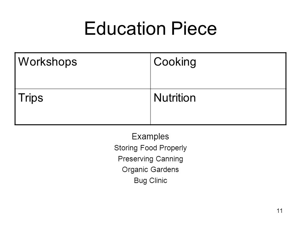 11 Education Piece Examples Storing Food Properly Preserving Canning Organic Gardens Bug Clinic WorkshopsCooking TripsNutrition