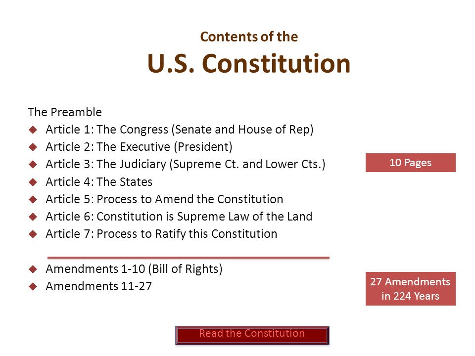 Contents of the U.S. Constitution The Preamble Article 1: The Congress (Senate and House of Rep) Article 2: The Executive (President) Article 3: The J