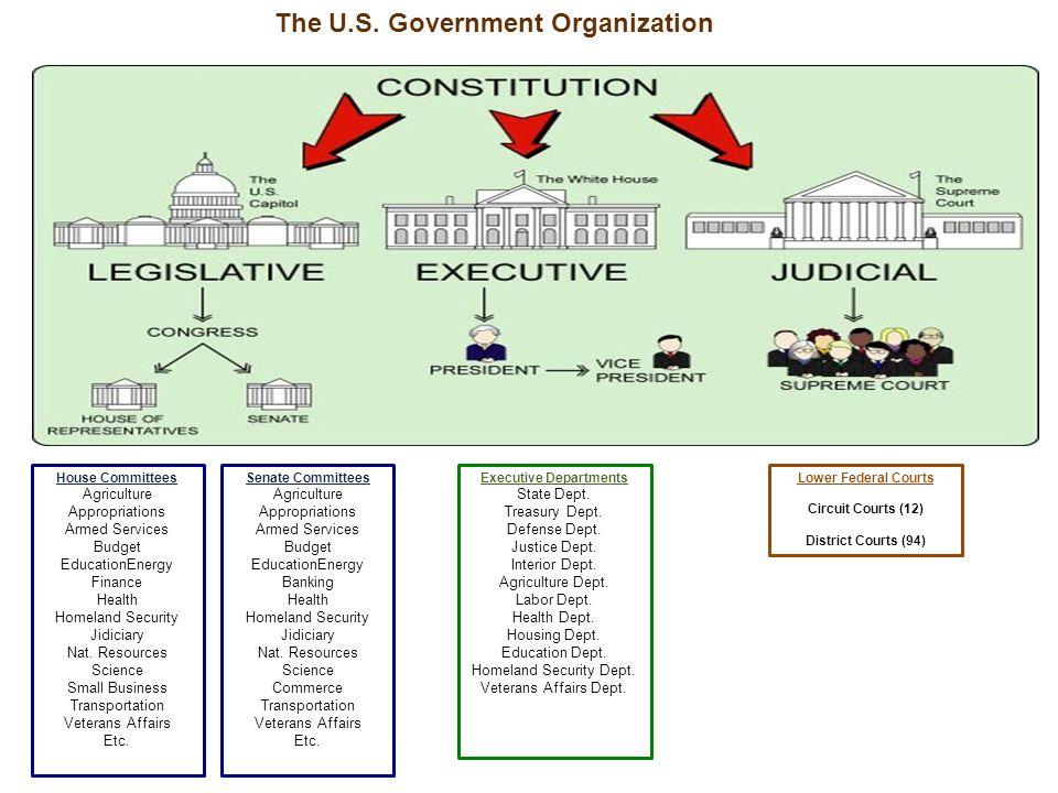 Constitutional Amendments 11-27 11.