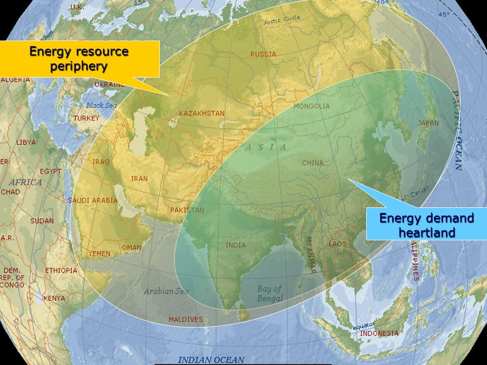 Energy resource periphery Energy demand heartland