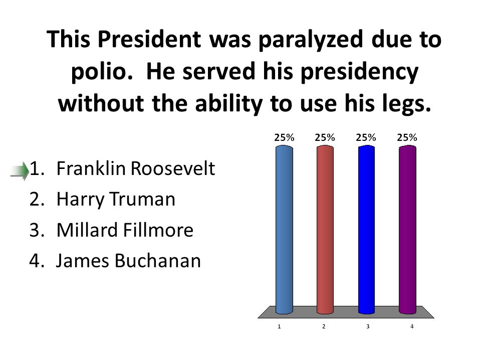 This President was paralyzed due to polio. He served his presidency without the ability to use his legs. 1.Franklin Roosevelt 2.Harry Truman 3.Millard