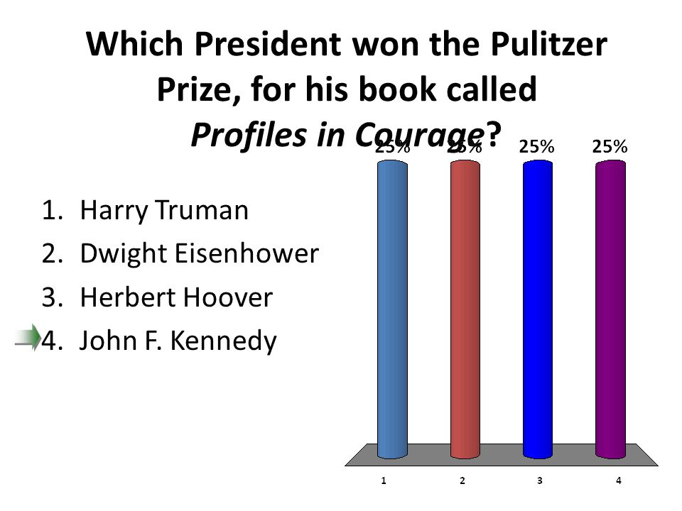 Which President won the Pulitzer Prize, for his book called Profiles in Courage? 1.Harry Truman 2.Dwight Eisenhower 3.Herbert Hoover 4.John F. Kennedy