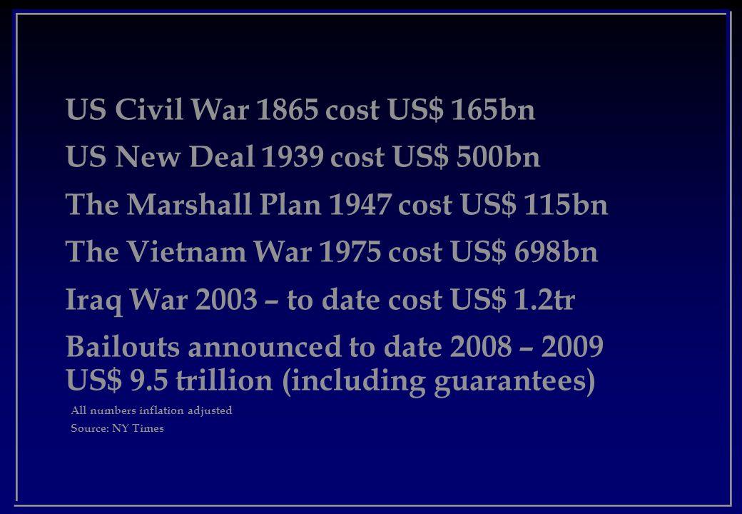 US Civil War 1865 cost US$ 165bn US New Deal 1939 cost US$ 500bn The Marshall Plan 1947 cost US$ 115bn The Vietnam War 1975 cost US$ 698bn Iraq War 20
