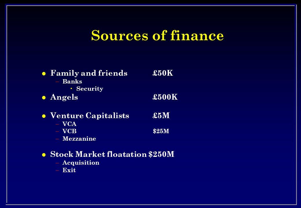 Sources of finance l Family and friends £50K – Banks Security l Angels£500K l Venture Capitalists £5M – VCA – VCB$25M – Mezzanine l Stock Market float