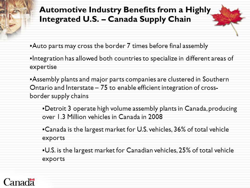 Automotive Industry Benefits from a Highly Integrated U.S.