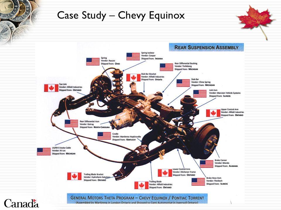 Case Study – Chevy Equinox