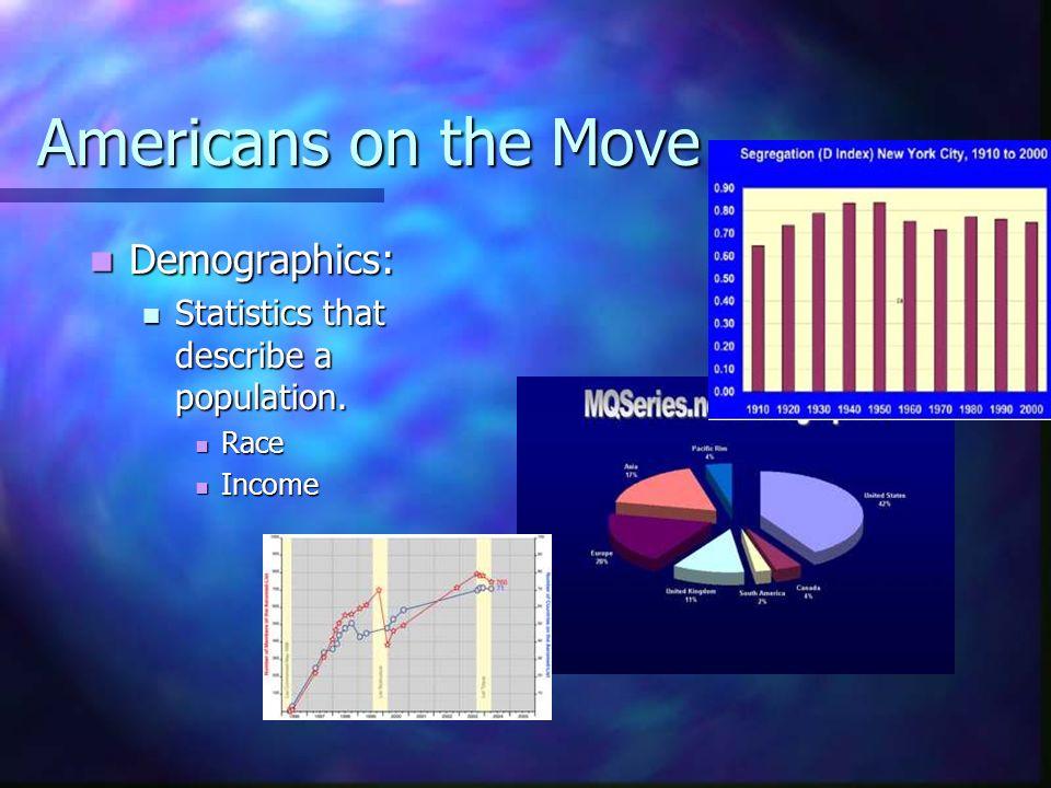 Americans on the Move Demographics: Demographics: Statistics that describe a population. Statistics that describe a population. Race Race Income Incom