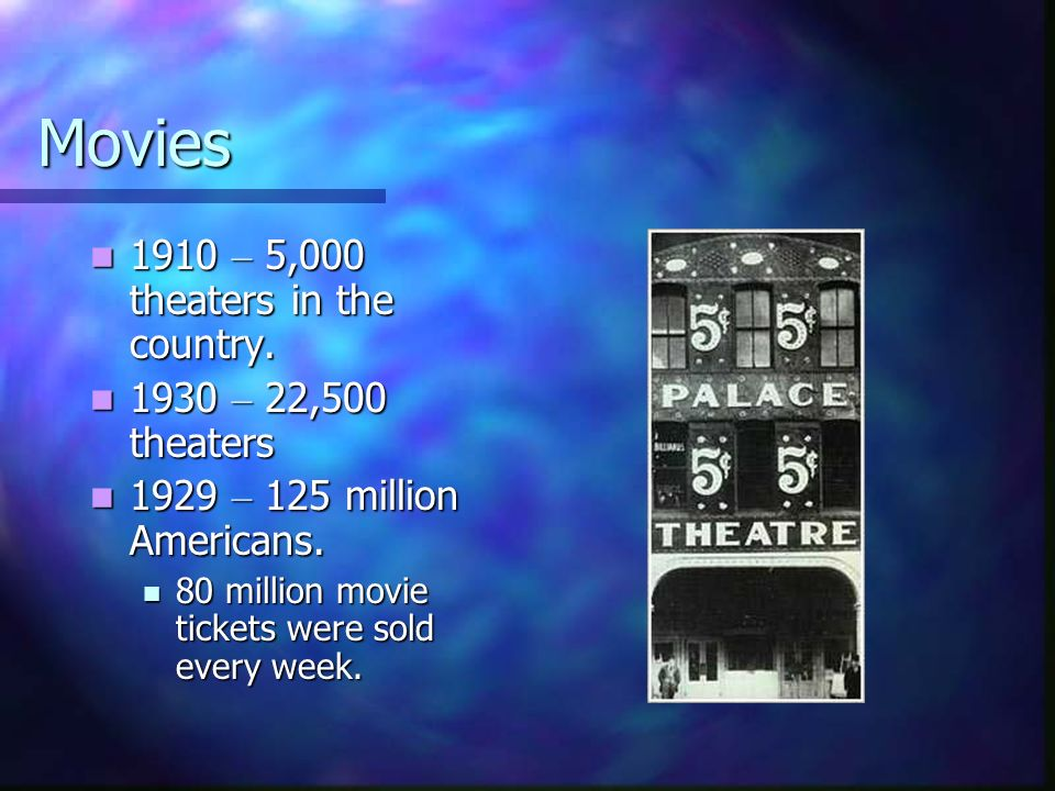 Movies 1910 – 5,000 theaters in the country. 1910 – 5,000 theaters in the country. 1930 – 22,500 theaters 1930 – 22,500 theaters 1929 – 125 million Am