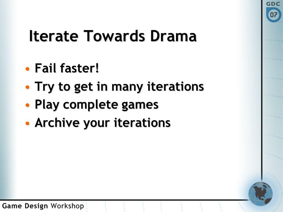 Iterate Towards Drama Fail faster!Fail faster.