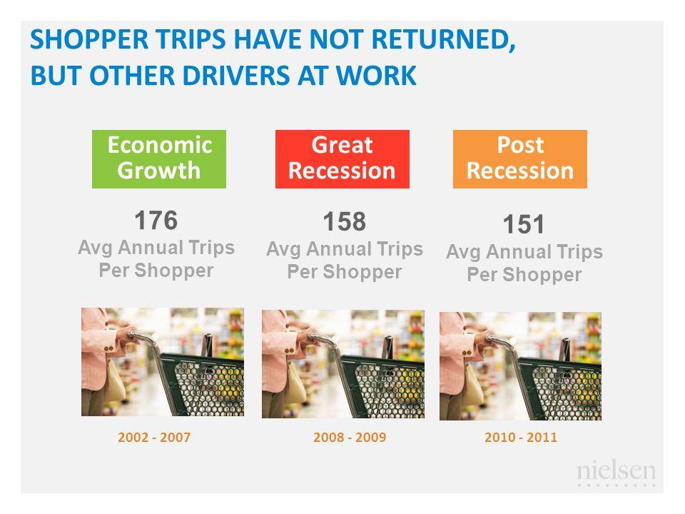 Source: Nielsen Scantrack, Total U.S. – All Outlets Combined; 52 weeks ending 6/9/2012 (vs.