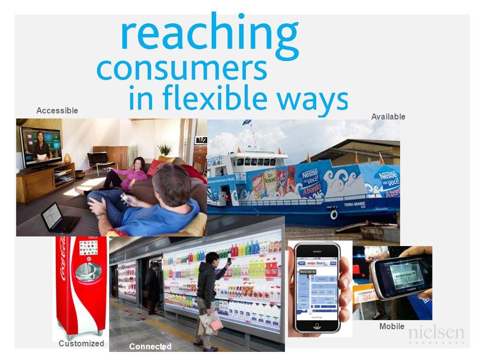 Consumer Confidence: Still a global concern