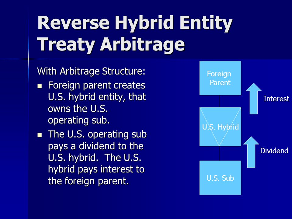 Reverse Hybrid Entity Treaty Arbitrage With Arbitrage Structure: Foreign parent creates U.S.