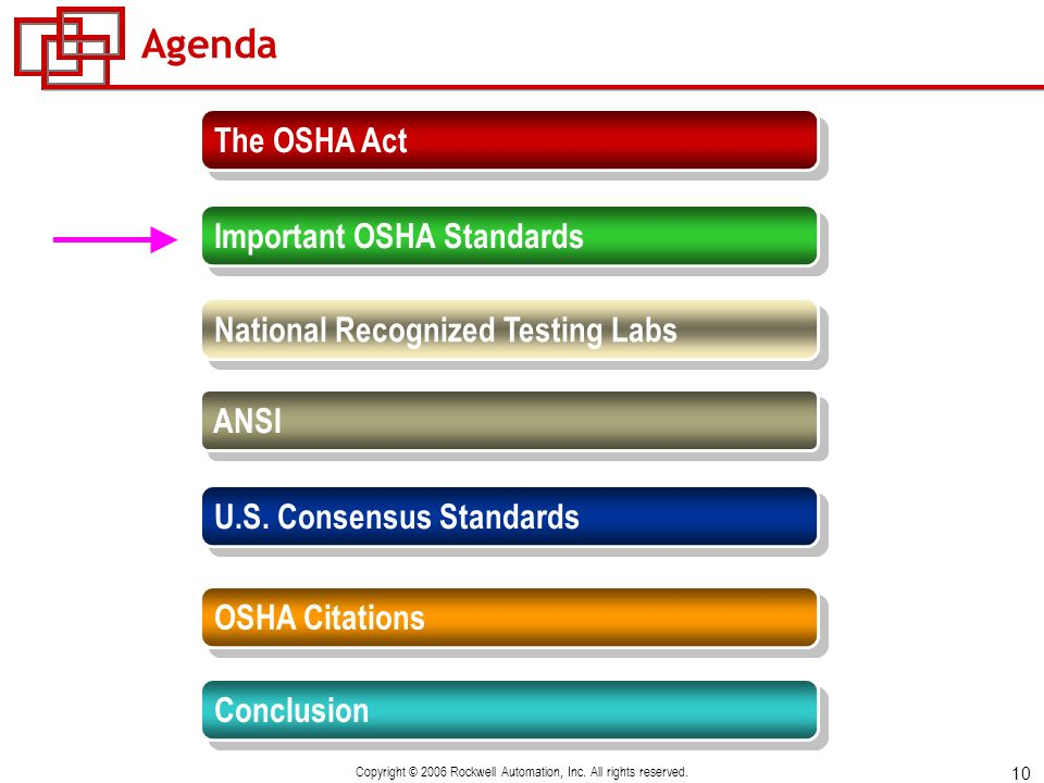 10 Copyright © 2006 Rockwell Automation, Inc. All rights reserved. Agenda The OSHA Act ANSI U.S. Consensus Standards National Recognized Testing Labs