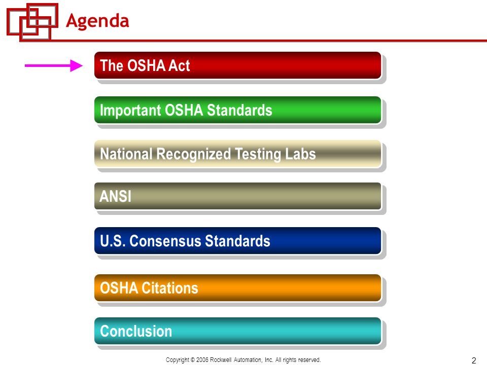 2 Copyright © 2006 Rockwell Automation, Inc. All rights reserved. Agenda The OSHA Act ANSI U.S. Consensus Standards National Recognized Testing Labs I