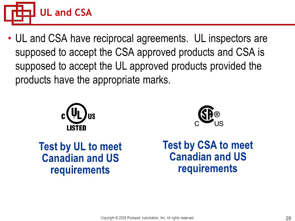 28 Copyright © 2006 Rockwell Automation, Inc. All rights reserved. UL and CSA UL and CSA have reciprocal agreements. UL inspectors are supposed to acc
