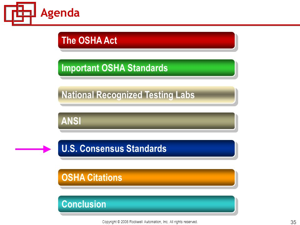 35 Copyright © 2006 Rockwell Automation, Inc. All rights reserved. Agenda The OSHA Act ANSI U.S. Consensus Standards National Recognized Testing Labs