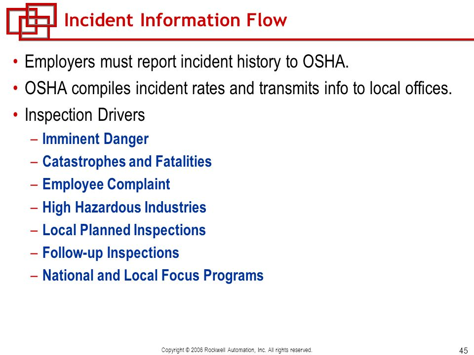 45 Copyright © 2006 Rockwell Automation, Inc. All rights reserved. Incident Information Flow Employers must report incident history to OSHA. OSHA comp