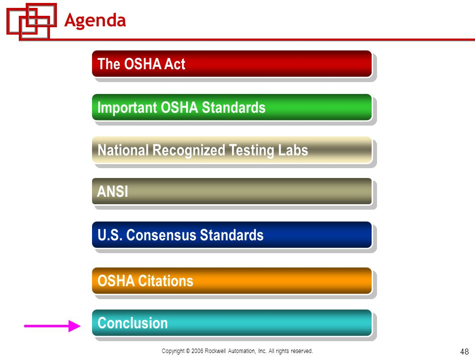 48 Copyright © 2006 Rockwell Automation, Inc. All rights reserved. Agenda The OSHA Act ANSI U.S. Consensus Standards National Recognized Testing Labs