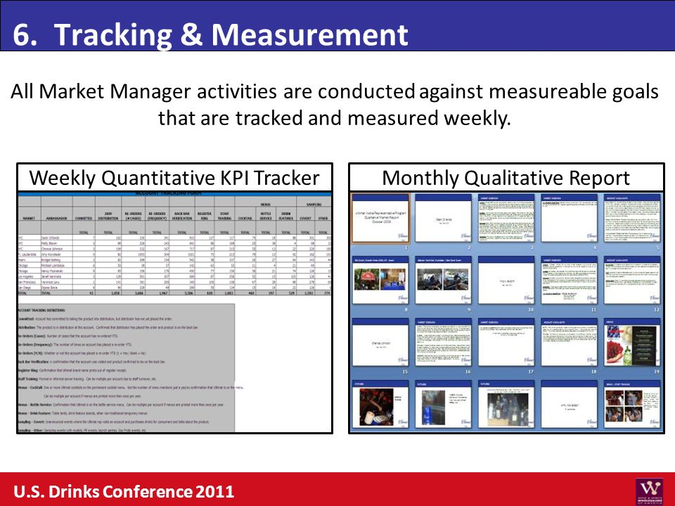 6. Tracking & Measurement All Market Manager activities are conducted against measureable goals that are tracked and measured weekly. Weekly Quantitat