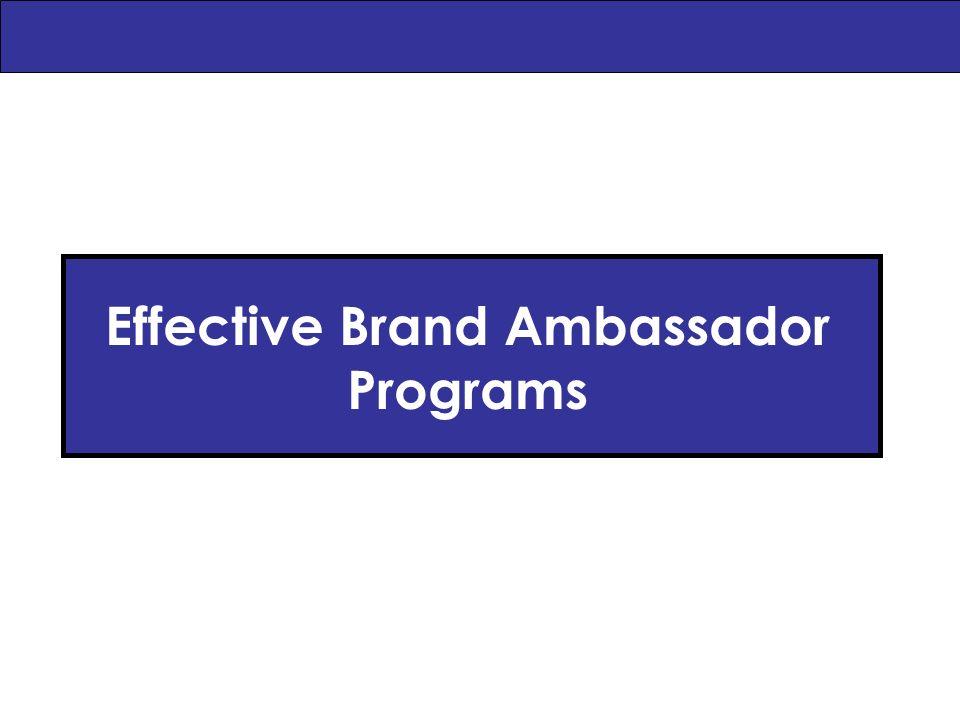 Effective Brand Ambassador Programs