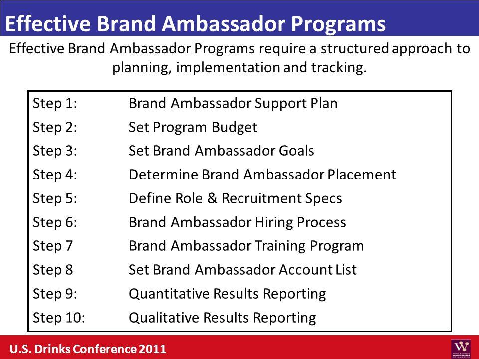 Effective Brand Ambassador Programs Step 1: Brand Ambassador Support Plan Step 2: Set Program Budget Step 3: Set Brand Ambassador Goals Step 4: Determ