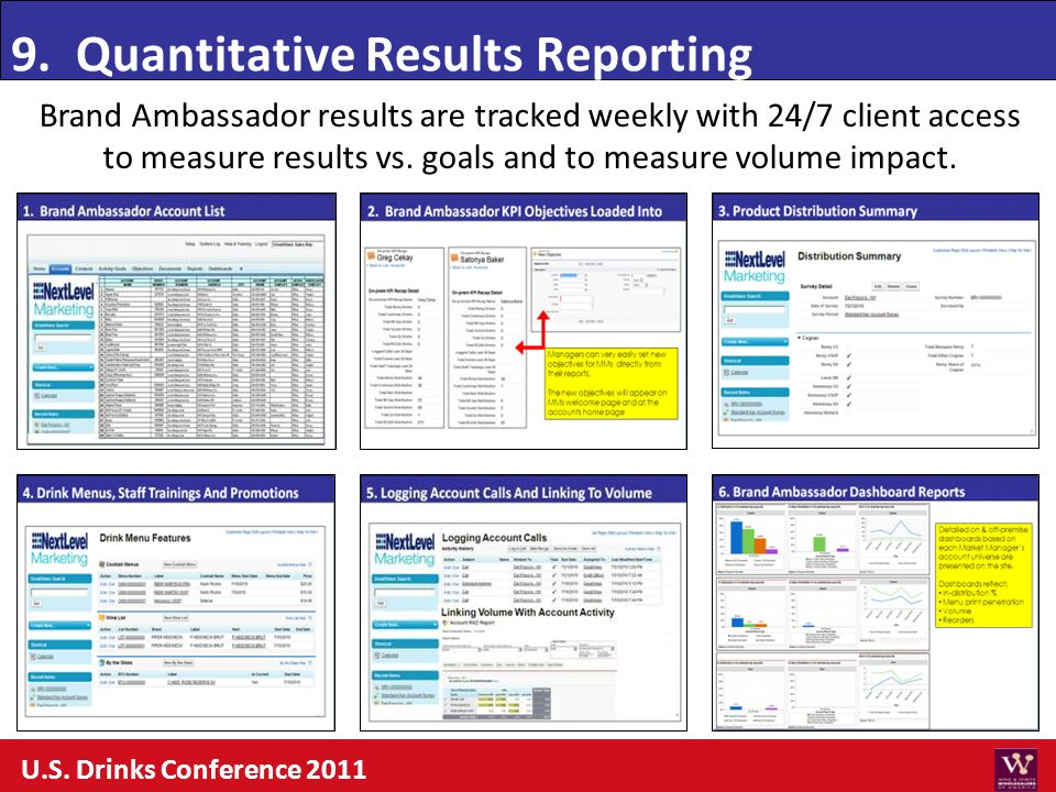9. Quantitative Results Reporting Brand Ambassador results are tracked weekly with 24/7 client access to measure results vs. goals and to measure volu