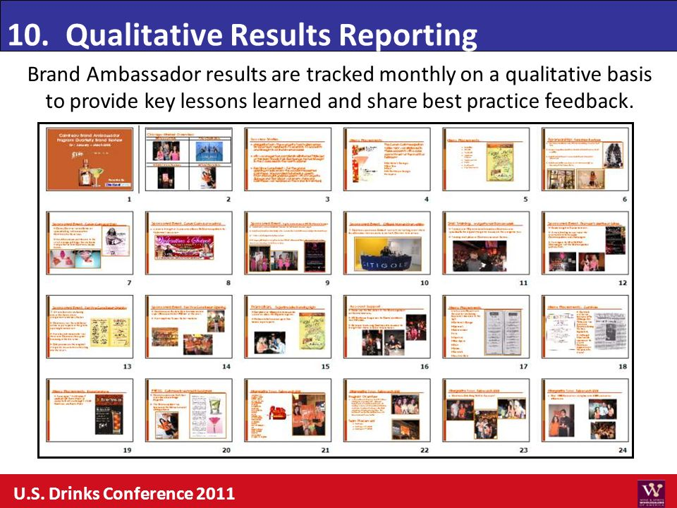 10. Qualitative Results Reporting Brand Ambassador results are tracked monthly on a qualitative basis to provide key lessons learned and share best pr