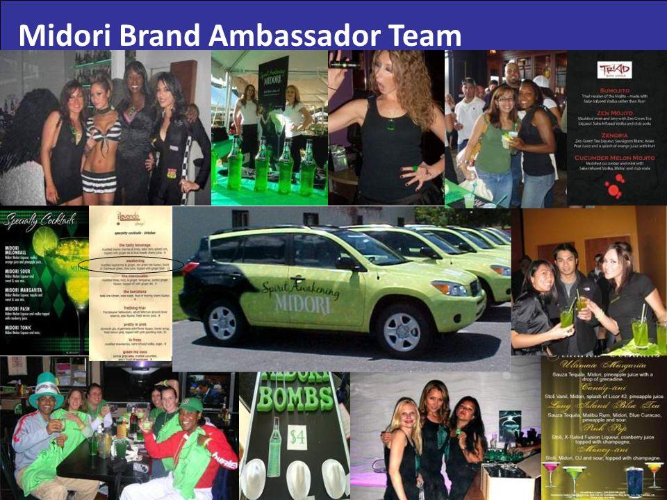 Midori Brand Ambassador Team