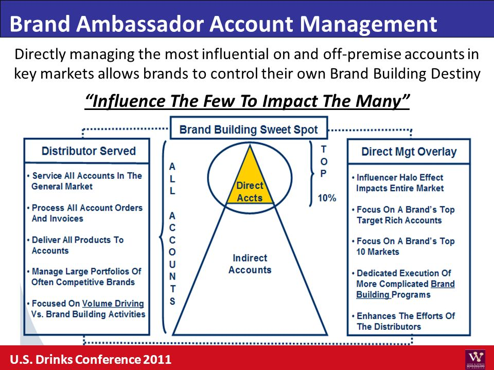 9 Brand Ambassador Account Management Directly managing the most influential on and off-premise accounts in key markets allows brands to control their