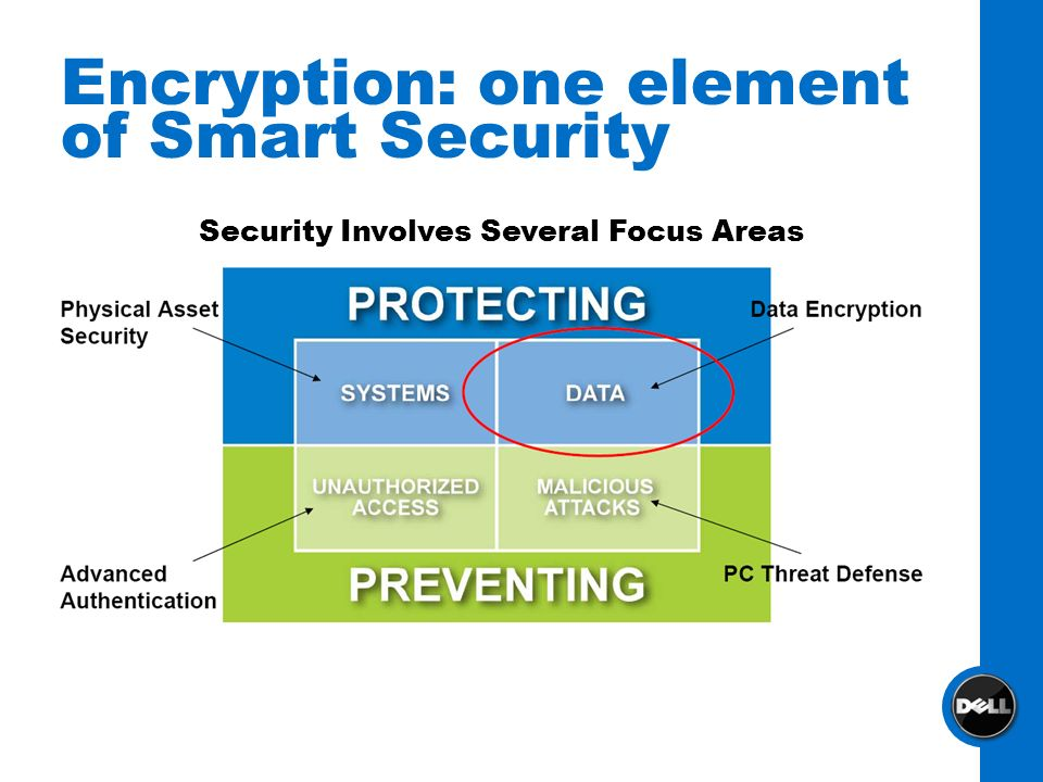 Why Data Encryption.Breaches Can Be Costly. When a breach occurs, organizations can lose money.