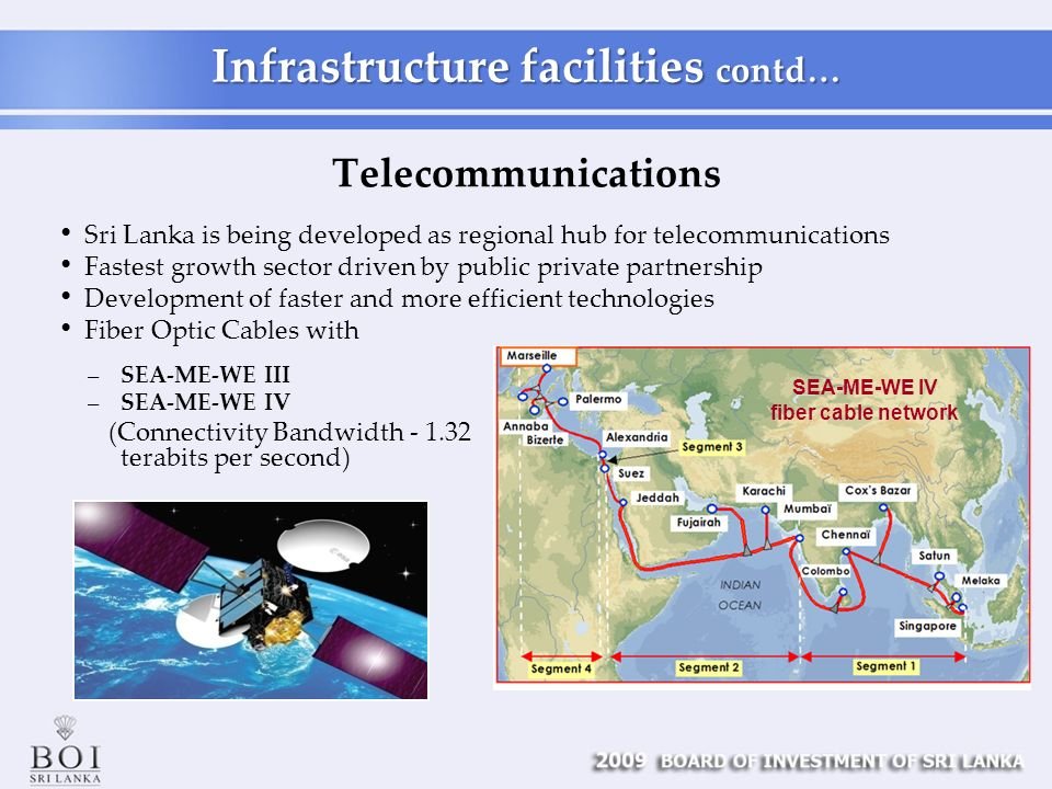 Telecommunications Infrastructure facilities contd… –SEA-ME-WE III –SEA-ME-WE IV (Connectivity Bandwidth terabits per second) Sri Lanka is being developed as regional hub for telecommunications Fastest growth sector driven by public private partnership Development of faster and more efficient technologies Fiber Optic Cables with SEA-ME-WE IV fiber cable network