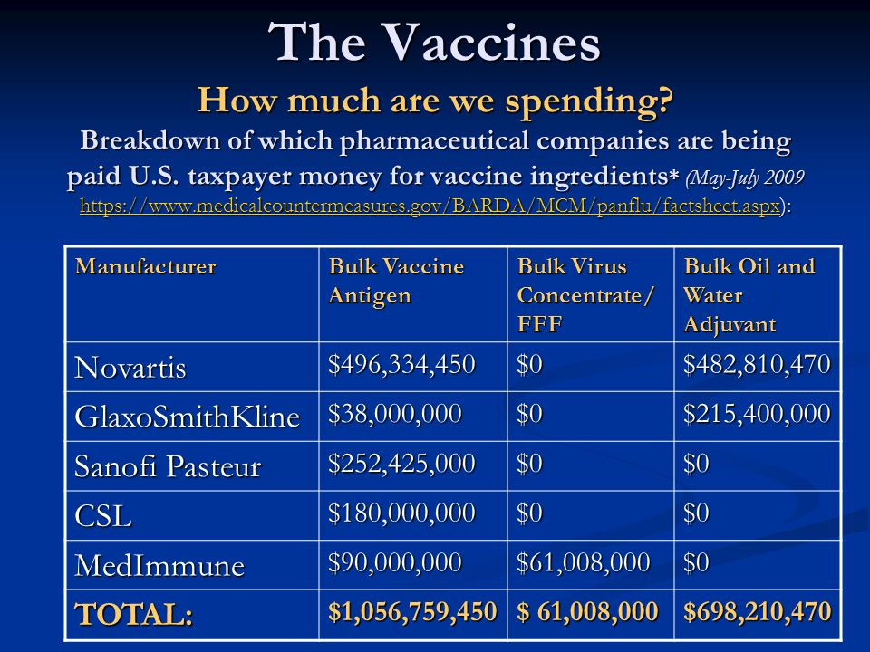 The Vaccines How much are we spending? Breakdown of which pharmaceutical companies are being paid U.S. taxpayer money for vaccine ingredients * (May-J