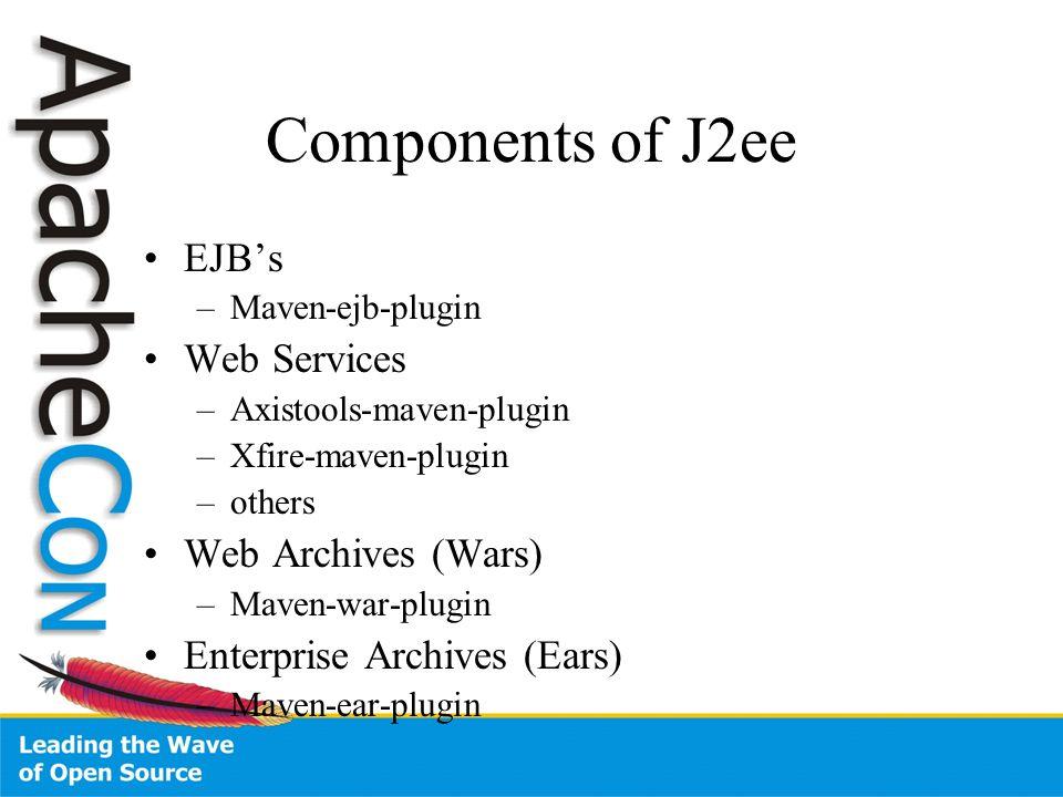 Components of J2ee EJBs –Maven-ejb-plugin Web Services –Axistools-maven-plugin –Xfire-maven-plugin –others Web Archives (Wars) –Maven-war-plugin Enterprise Archives (Ears) –Maven-ear-plugin