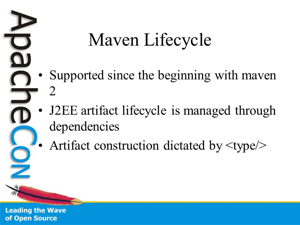 Maven Lifecycle Supported since the beginning with maven 2 J2EE artifact lifecycle is managed through dependencies Artifact construction dictated by