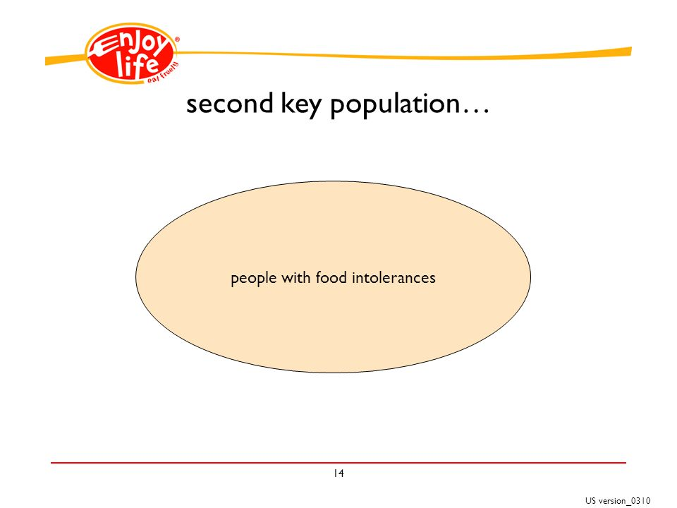 US version_ people with food intolerances second key population…