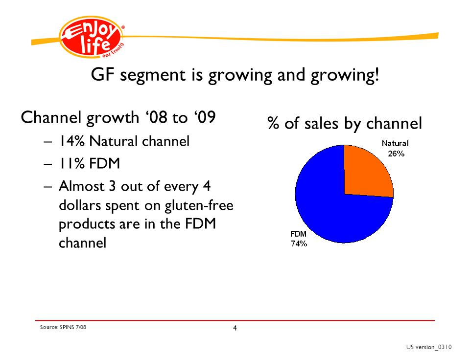 US version_ GF segment is growing and growing.