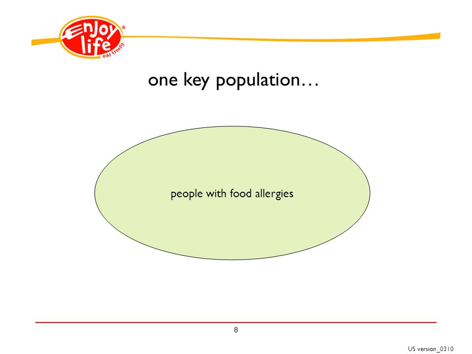 US version_ people with food allergies one key population…