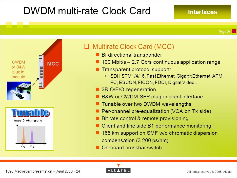 All rights reserved © 2005, Alcatel 1696 Metrospan presentation – April 2006 - 24 Page 24 Multirate Clock Card (MCC) Bi-directional transponder 100 Mb