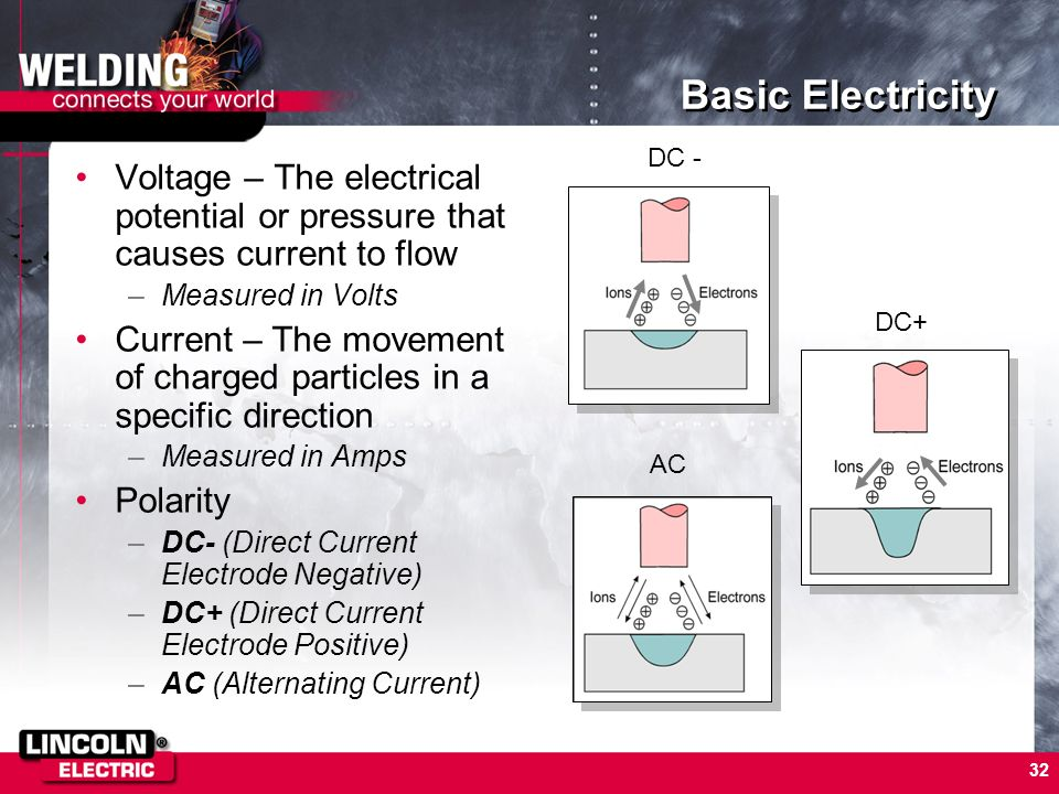 32 Basic Electricity Voltage – The electrical potential or pressure that causes current to flow –Measured in Volts Current – The movement of charged p