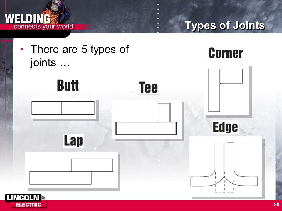 39 Types of Joints There are 5 types of joints …