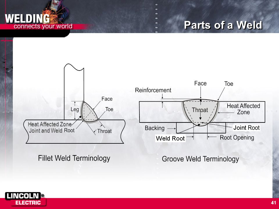41 Parts of a Weld Joint and Weld Heat Affected Zone