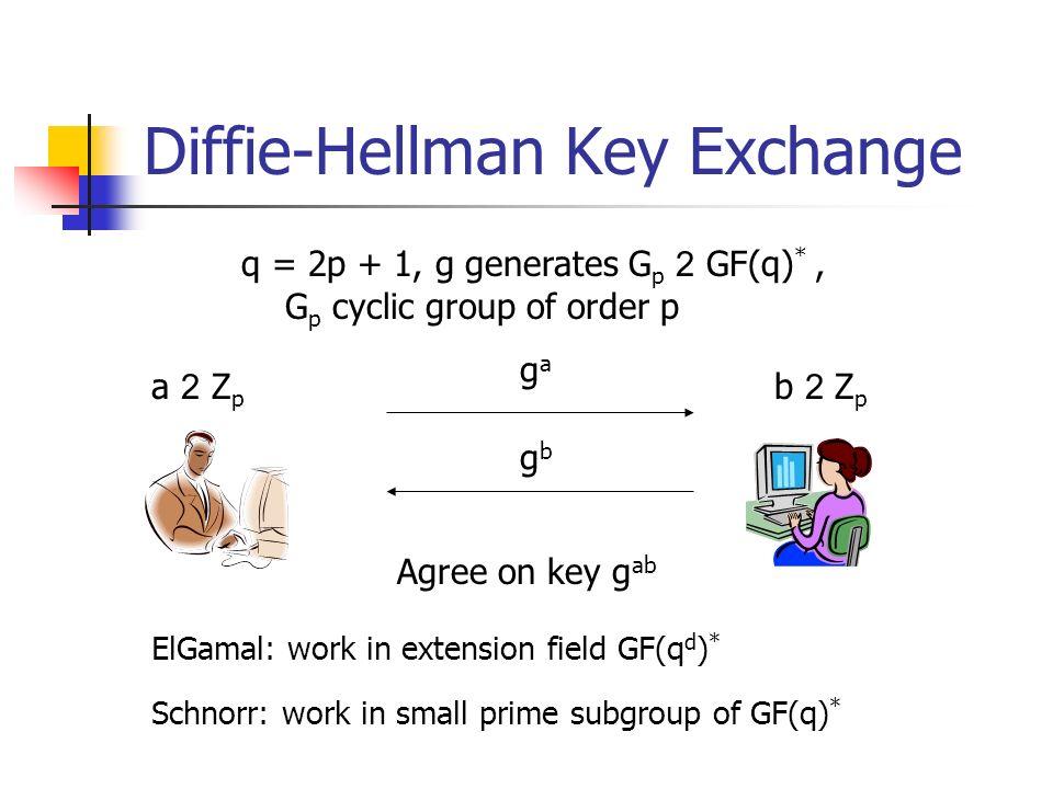 The XTR Public-Key System [BPV99] Combine ideas: use prime subgroup G of GF(q 6 ) * of w/order(G) = p | (q^2 – q + 1).