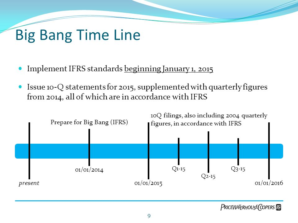 Big Bang Time Line Implement IFRS standards beginning January 1, 2015 Issue 10-Q statements for 2015, supplemented with quarterly figures from 2014, a