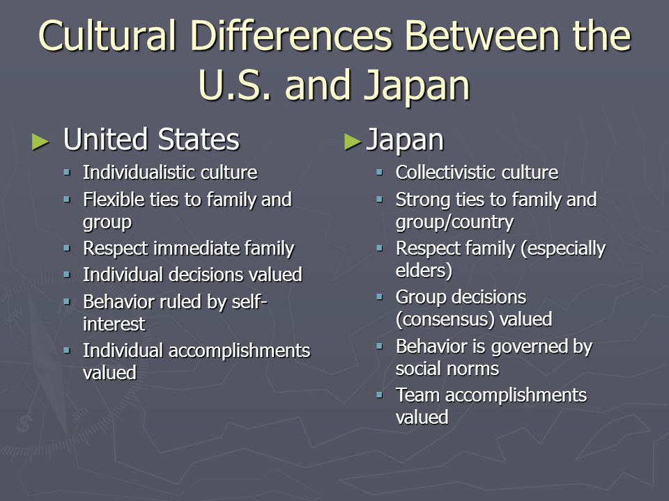 Cultural Differences Between the U.S.