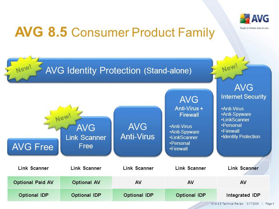 Link Scanner Optional Paid AVOptional AVAV Optional IDP Integrated IDP AVG Free AVG Anti-Virus AVG Anti-Virus AVG Anti-Virus + Firewall Anti-Virus Ant