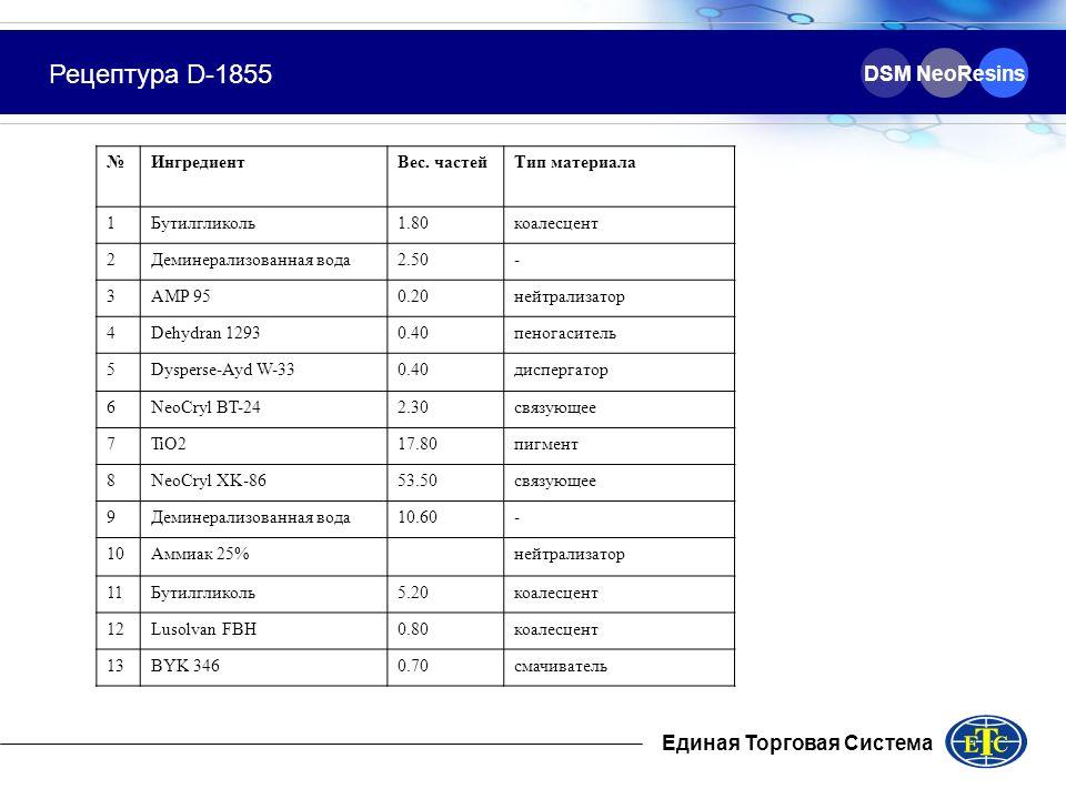 Единая Торговая Система DSM NeoResins Рецептура D-1855 ИнгредиентВес. частейТип материала 1Бутилгликоль1.80коалесцент 2Деминерализованная вода2.50- 3A