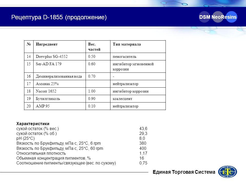 Единая Торговая Система DSM NeoResins Рецептура D-1855 (продолжение) ИнгредиентВес. частей Тип материала 14Drewplus SG-45520.50пеногаситель 15Ser-AD F