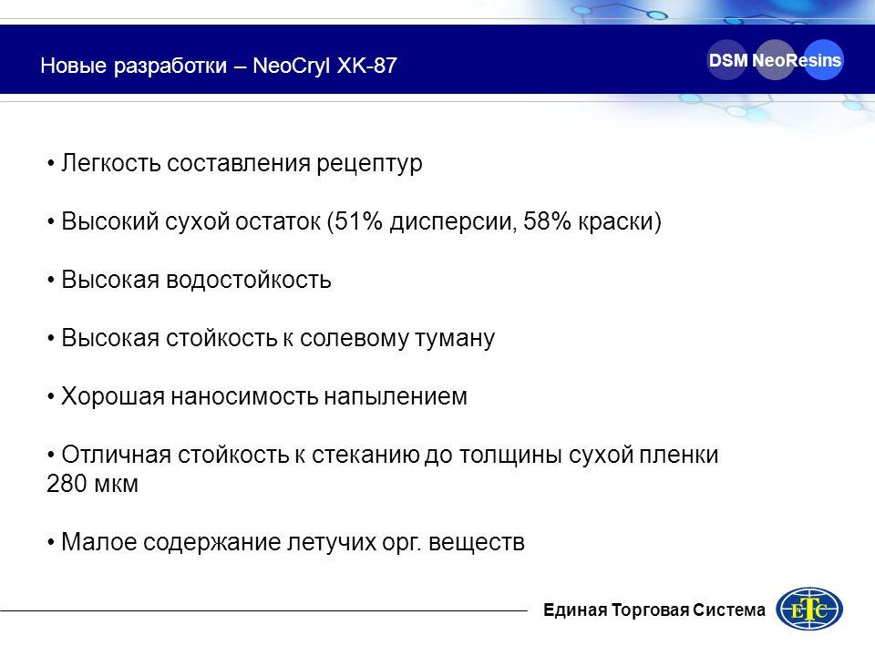 Единая Торговая Система DSM NeoResins Новые разработки – NeoCryl XK-87 Легкость составления рецептур Высокий сухой остаток (51% дисперсии, 58% краски)