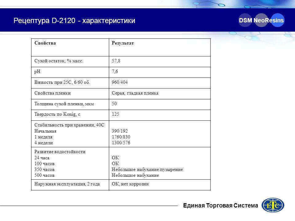 Единая Торговая Система DSM NeoResins Рецептура D-2120 - характеристики СвойстваРезультат Сухой остаток, % масс.57,8 рН7,6 Вязкость при 25С, 6/60 об.9