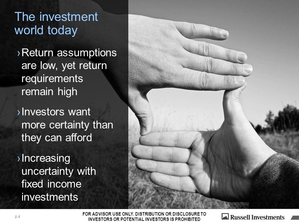 p.15 Sub-adviser positioning comments Beutel, Goodman & Company, Ltd.: Remain bearish on interest rates.